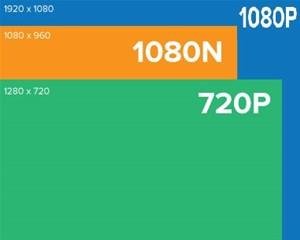 تفاوت رزولوشن ۱۰۸۰N و ۱۰۸۰P چیست؟